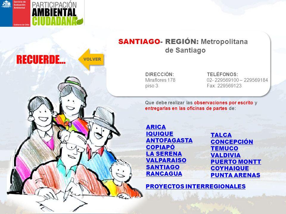 RECUERDE… SANTIAGO- REGIÓN: Metropolitana de Santiago ARICA IQUIQUE