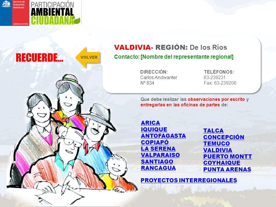 RECUERDE… VALDIVIA- REGIÓN: De los Ríos