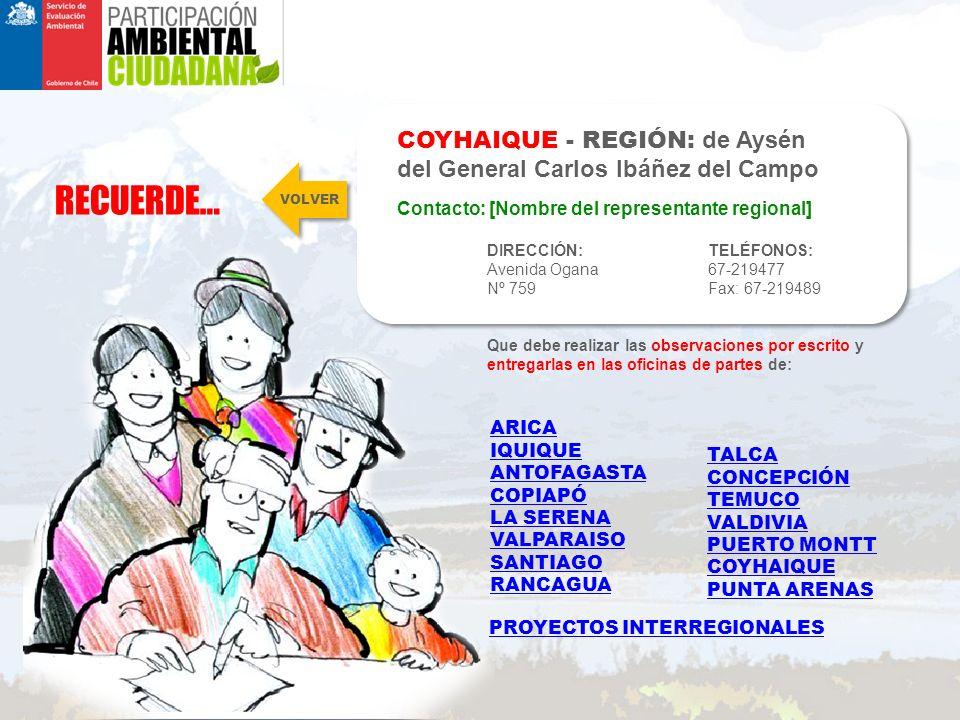 RECUERDE… COYHAIQUE - REGIÓN: de Aysén