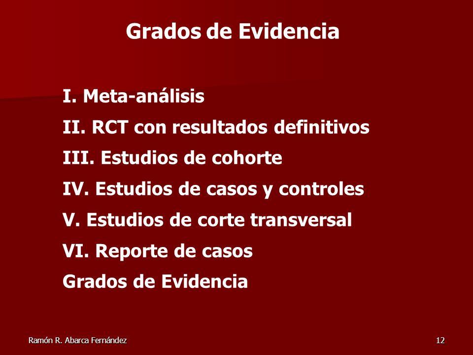 Grados de Evidencia I. Meta-análisis
