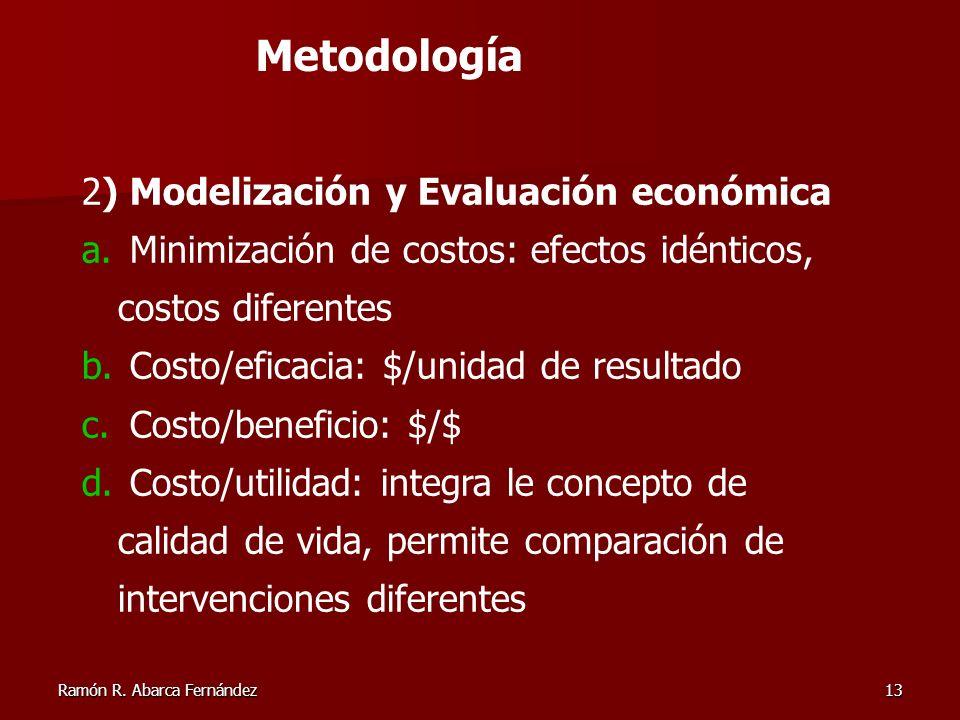 Metodología 2) Modelización y Evaluación económica