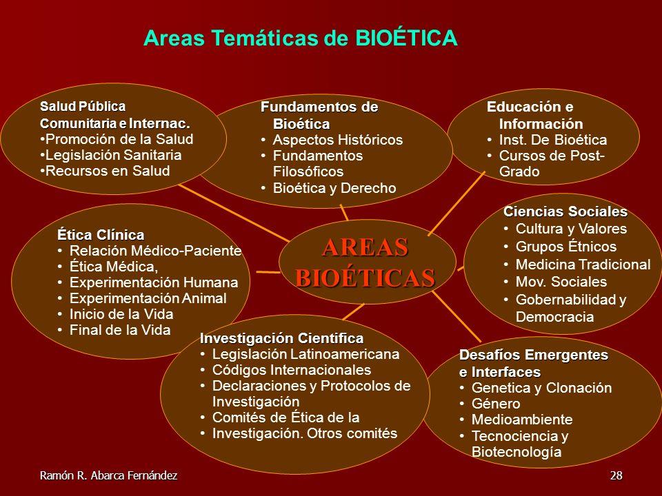 AREAS BIOÉTICAS Areas Temáticas de BIOÉTICA Promoción de la Salud