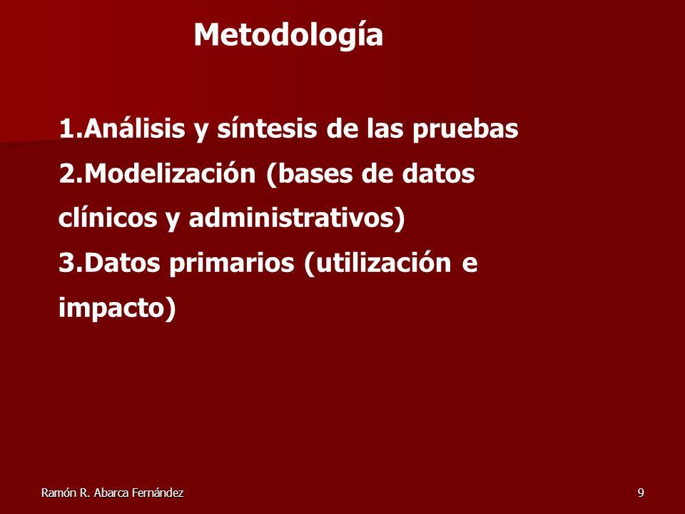 Metodología 1.Análisis y síntesis de las pruebas