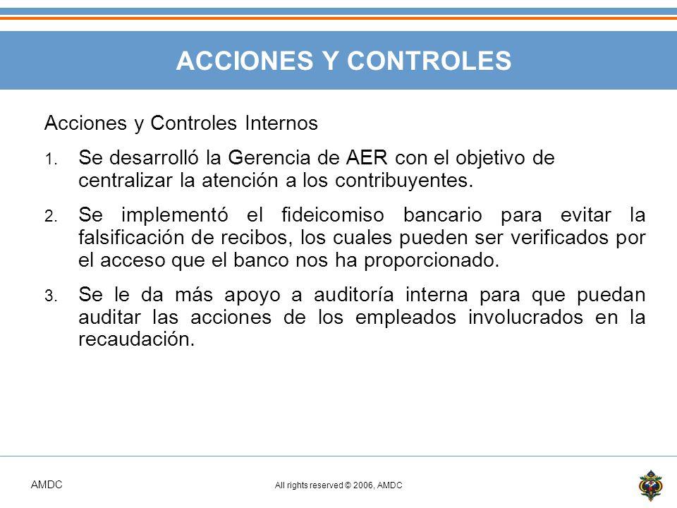 ACCIONES Y CONTROLES Acciones y Controles Internos