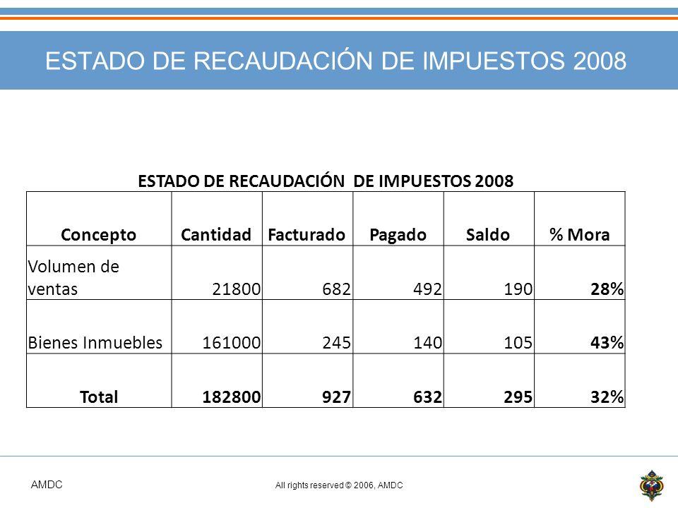 ESTADO DE RECAUDACIÓN DE IMPUESTOS 2008