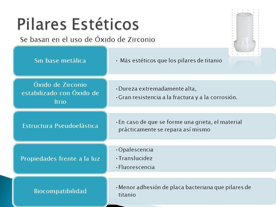 Pilares Estéticos Se basan en el uso de Óxido de Zirconio