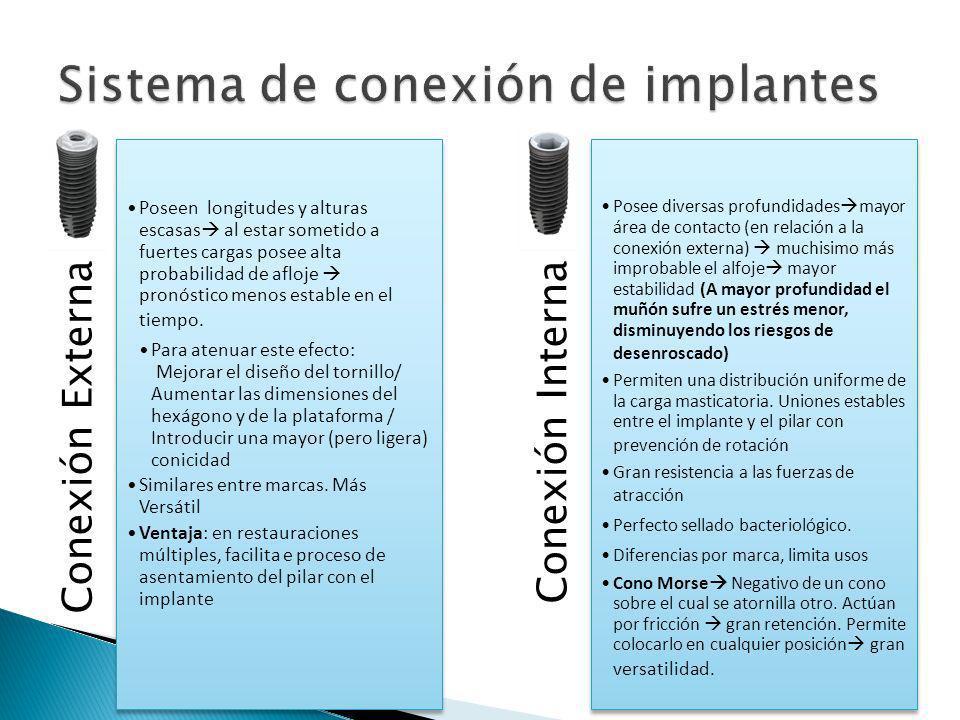 Sistema de conexión de implantes