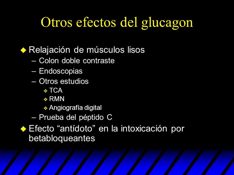 Otros efectos del glucagon
