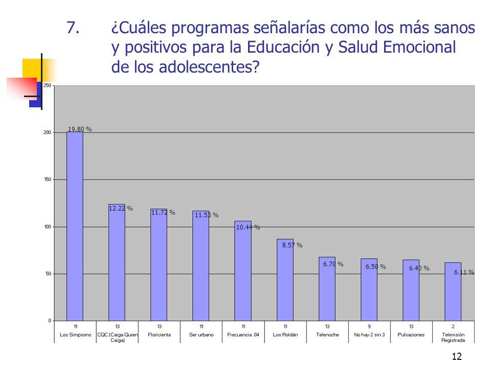 ¿Cuáles programas señalarías como los más sanos y positivos para la Educación y Salud Emocional de los adolescentes