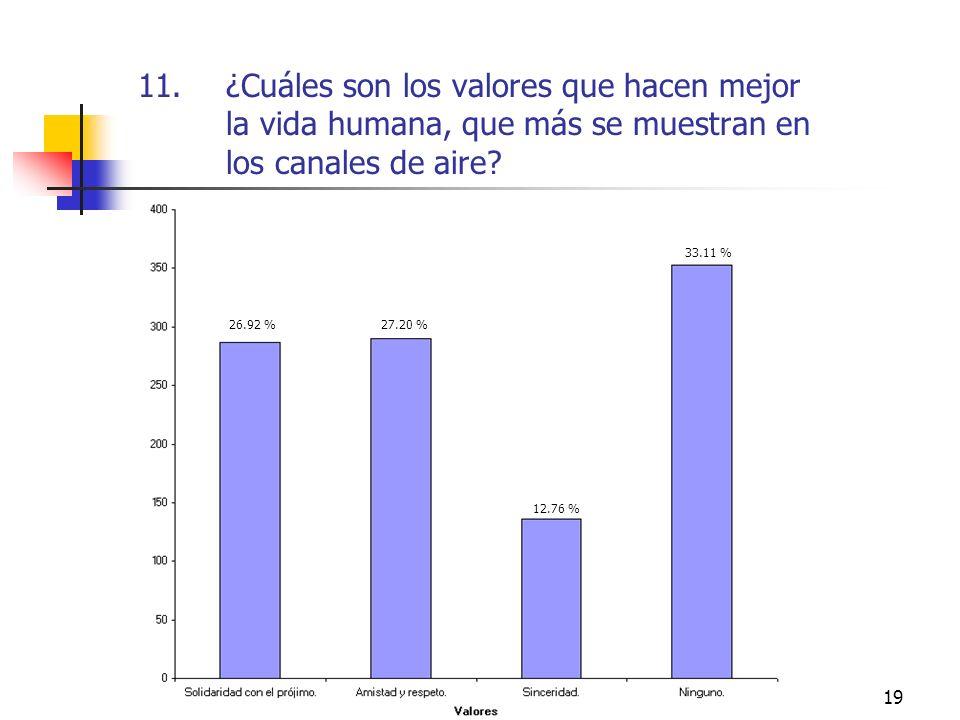 ¿Cuáles son los valores que hacen mejor la vida humana, que más se muestran en los canales de aire