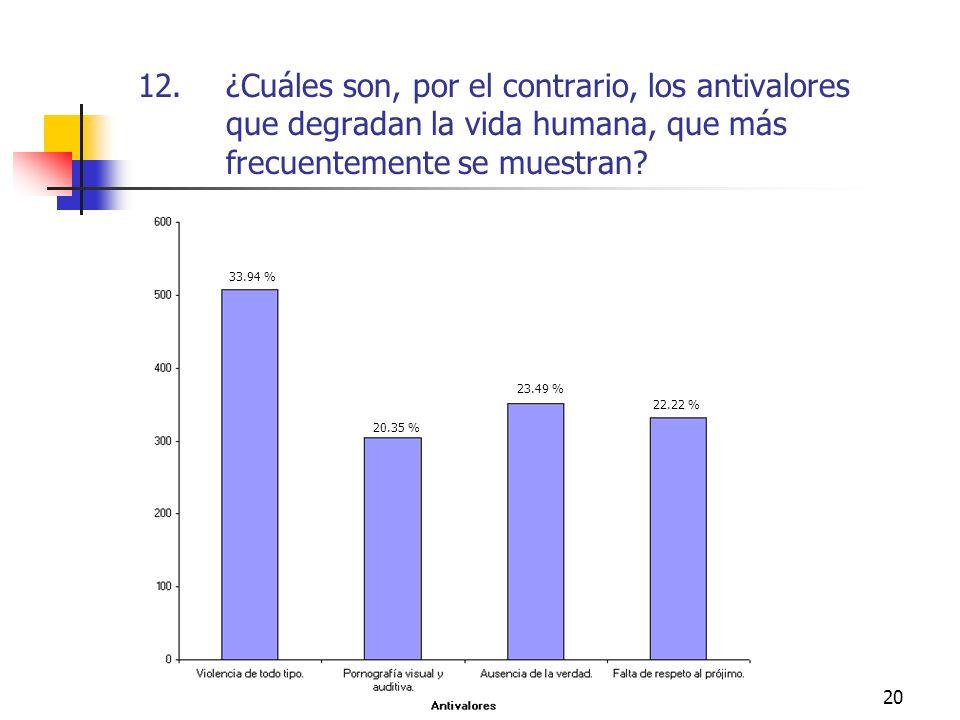¿Cuáles son, por el contrario, los antivalores que degradan la vida humana, que más frecuentemente se muestran
