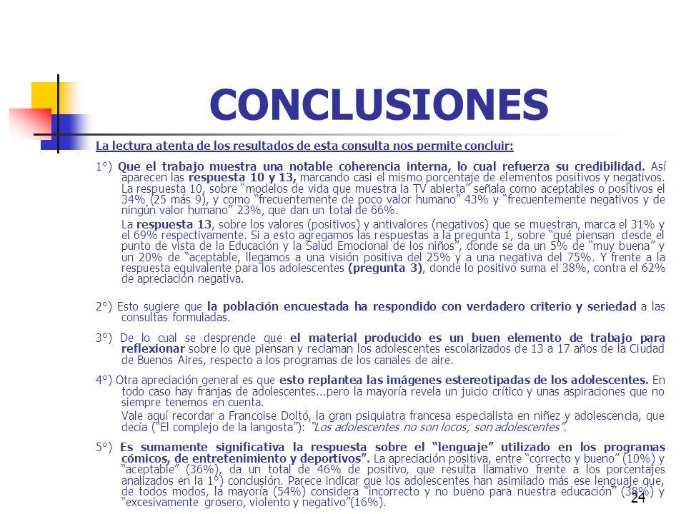 CONCLUSIONES La lectura atenta de los resultados de esta consulta nos permite concluir: