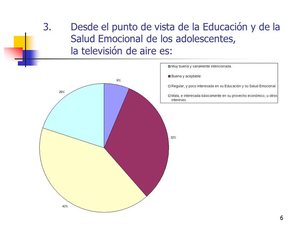 Desde el punto de vista de la Educación y de la Salud Emocional de los adolescentes, la televisión de aire es: