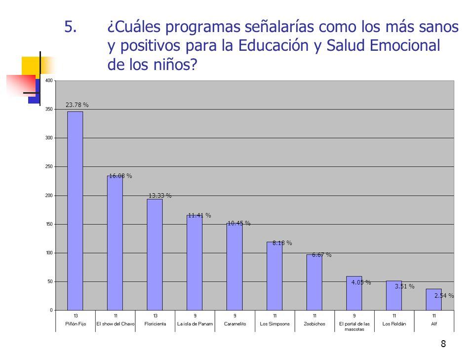 ¿Cuáles programas señalarías como los más sanos y positivos para la Educación y Salud Emocional de los niños