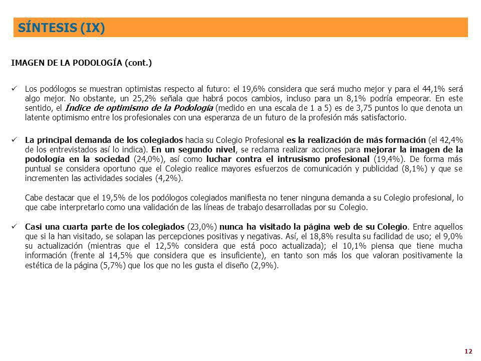 SÍNTESIS (IX) IMAGEN DE LA PODOLOGÍA (cont.)