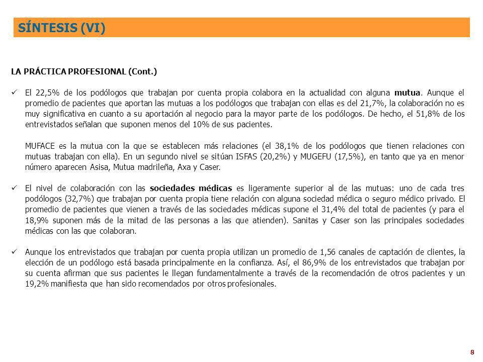 SÍNTESIS (VI) LA PRÁCTICA PROFESIONAL (Cont.)