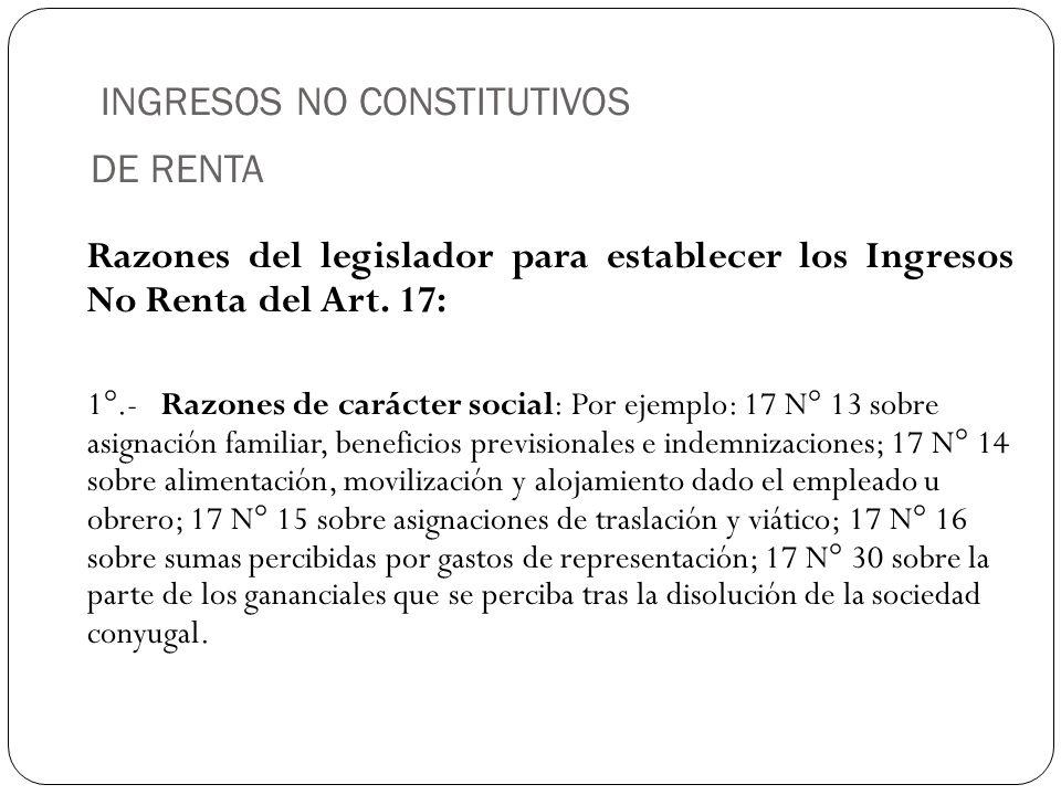 INGRESOS NO CONSTITUTIVOS DE RENTA