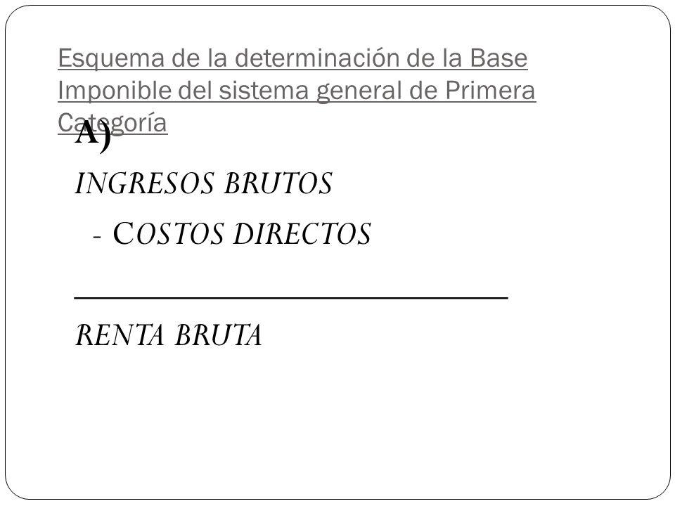 _______________________ RENTA BRUTA