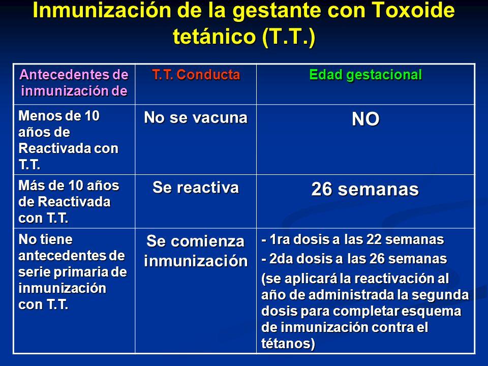Inmunización de la gestante con Toxoide tetánico (T.T.)