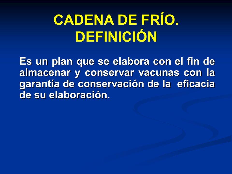 CADENA DE FRÍO. DEFINICIÓN