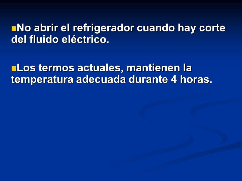 No abrir el refrigerador cuando hay corte del fluido eléctrico.
