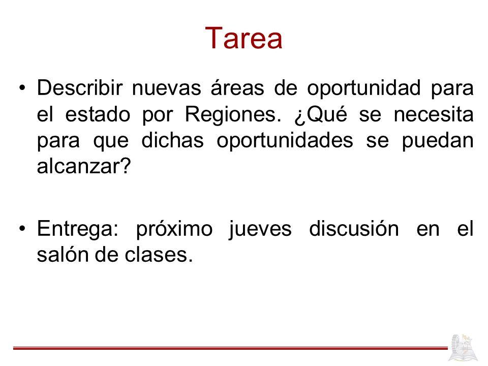 Tarea Describir nuevas áreas de oportunidad para el estado por Regiones. ¿Qué se necesita para que dichas oportunidades se puedan alcanzar