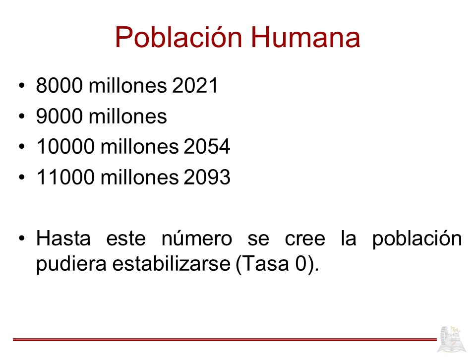Población Humana 8000 millones 2021 9000 millones 10000 millones 2054