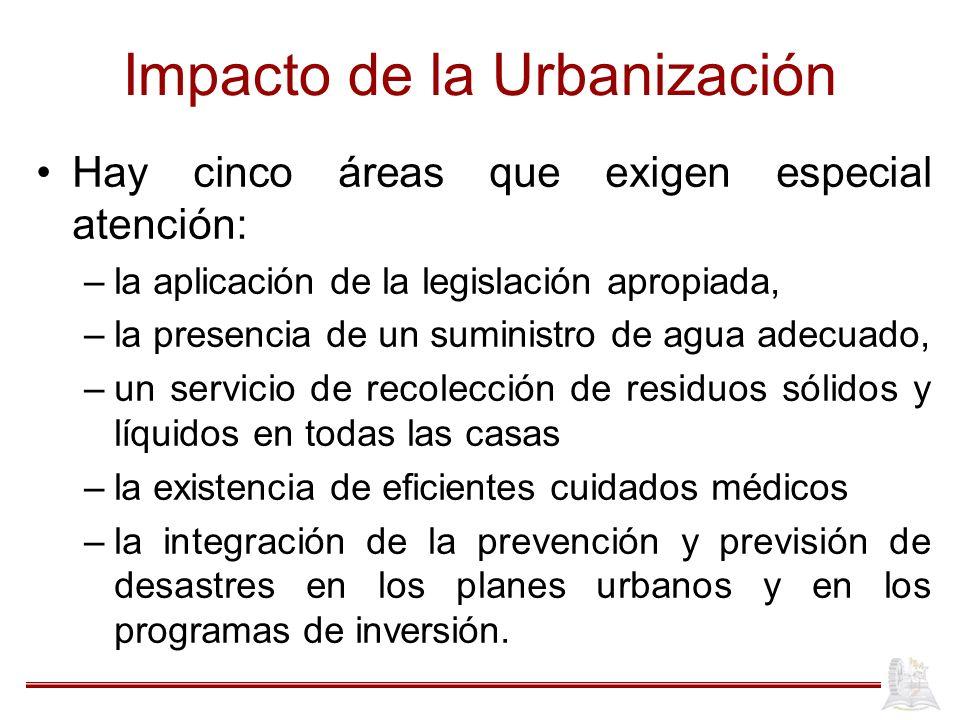 Impacto de la Urbanización