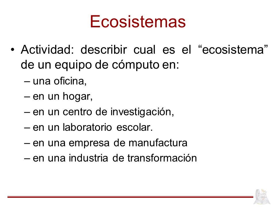 Ecosistemas Actividad: describir cual es el ecosistema de un equipo de cómputo en: una oficina, en un hogar,