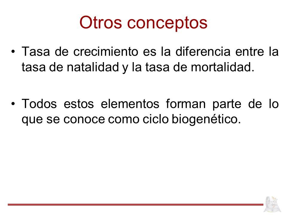 Otros conceptos Tasa de crecimiento es la diferencia entre la tasa de natalidad y la tasa de mortalidad.