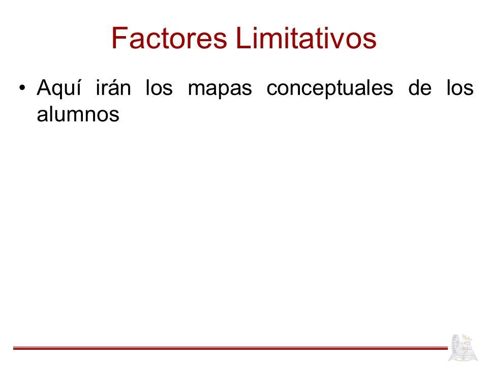 Factores Limitativos Aquí irán los mapas conceptuales de los alumnos