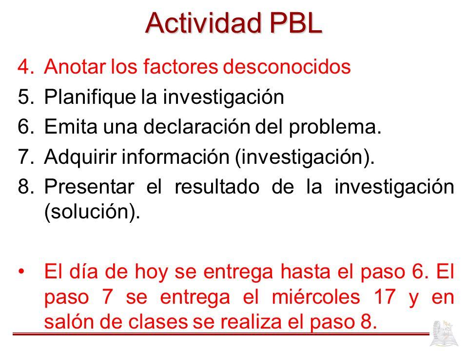 Actividad PBL Anotar los factores desconocidos