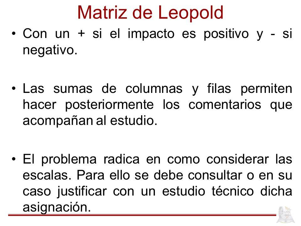Matriz de Leopold Con un + si el impacto es positivo y - si negativo.
