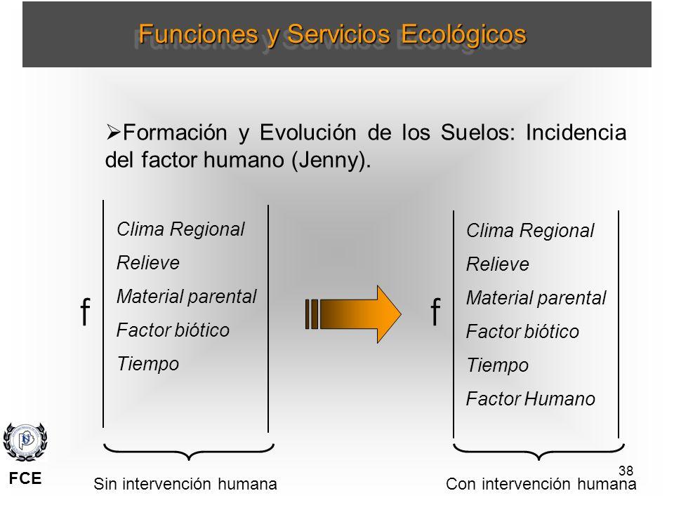 f f Funciones y Servicios Ecológicos