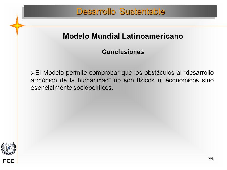 Modelo Mundial Latinoamericano