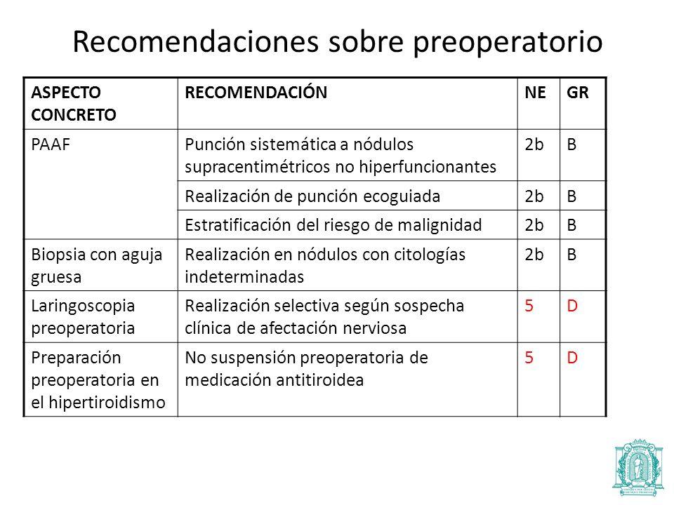 Recomendaciones sobre preoperatorio