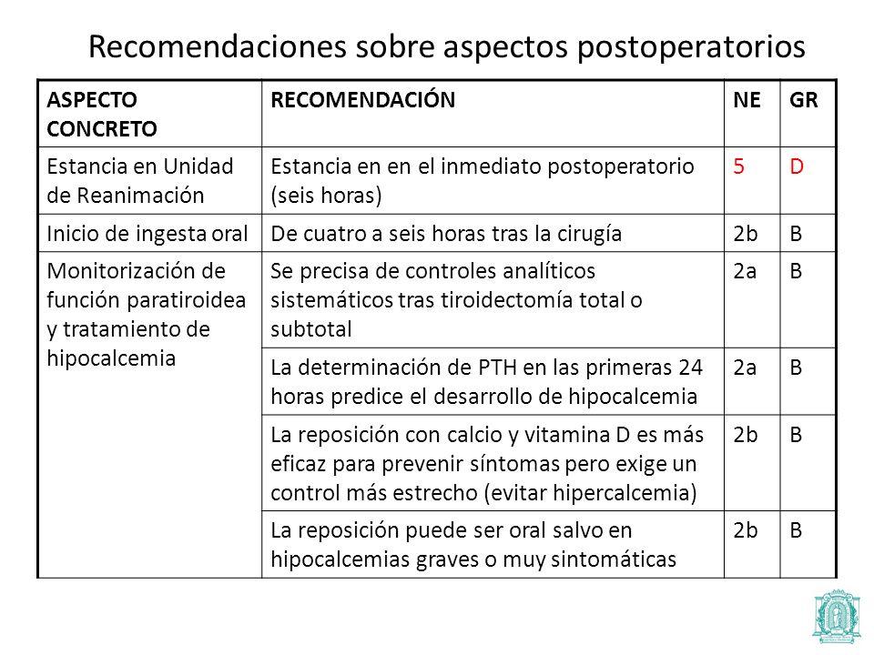 Recomendaciones sobre aspectos postoperatorios
