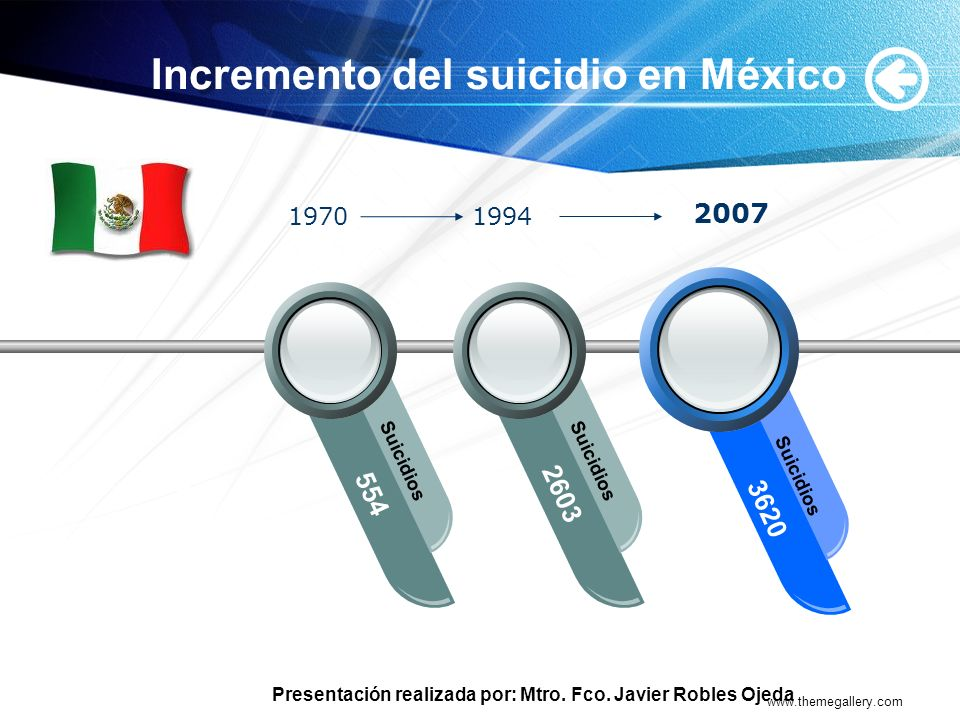 Incremento del suicidio en México