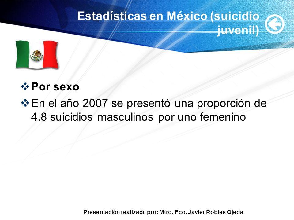 Estadísticas en México (suicidio juvenil)