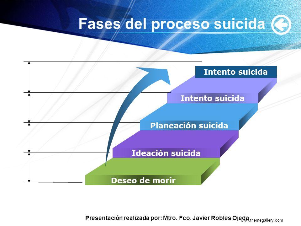 Fases del proceso suicida