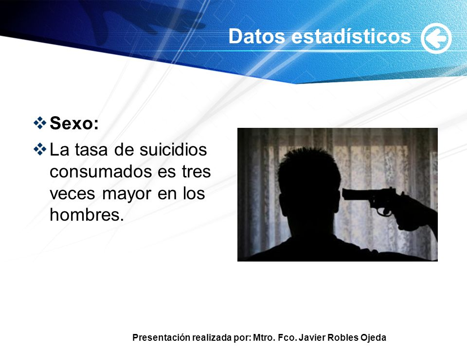 Datos estadísticos Sexo: