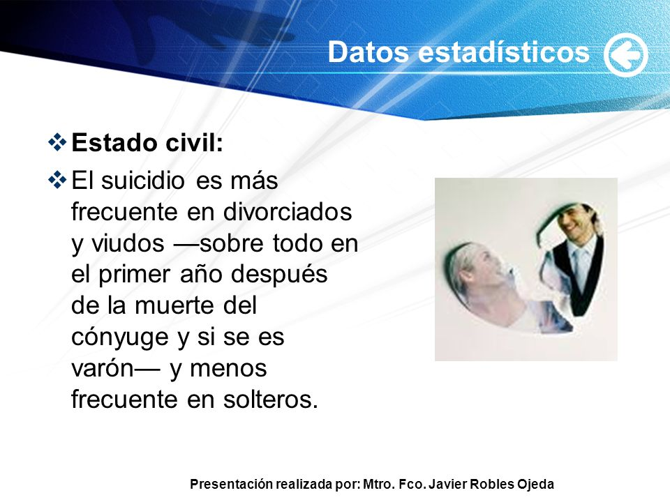 Datos estadísticos Estado civil: