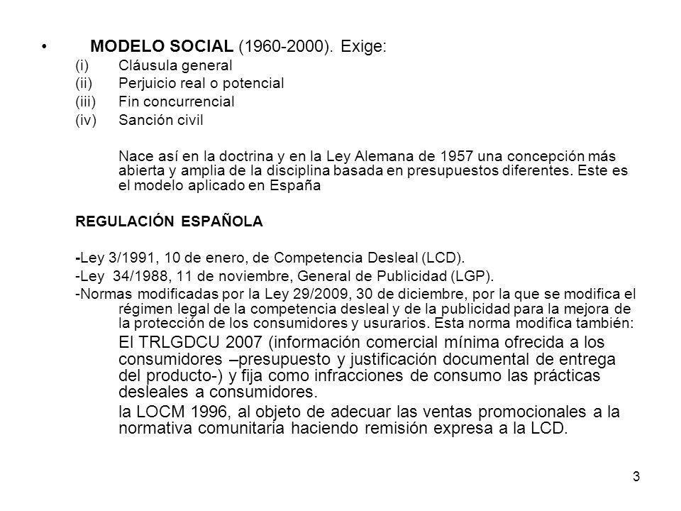 MODELO SOCIAL (1960-2000). Exige: