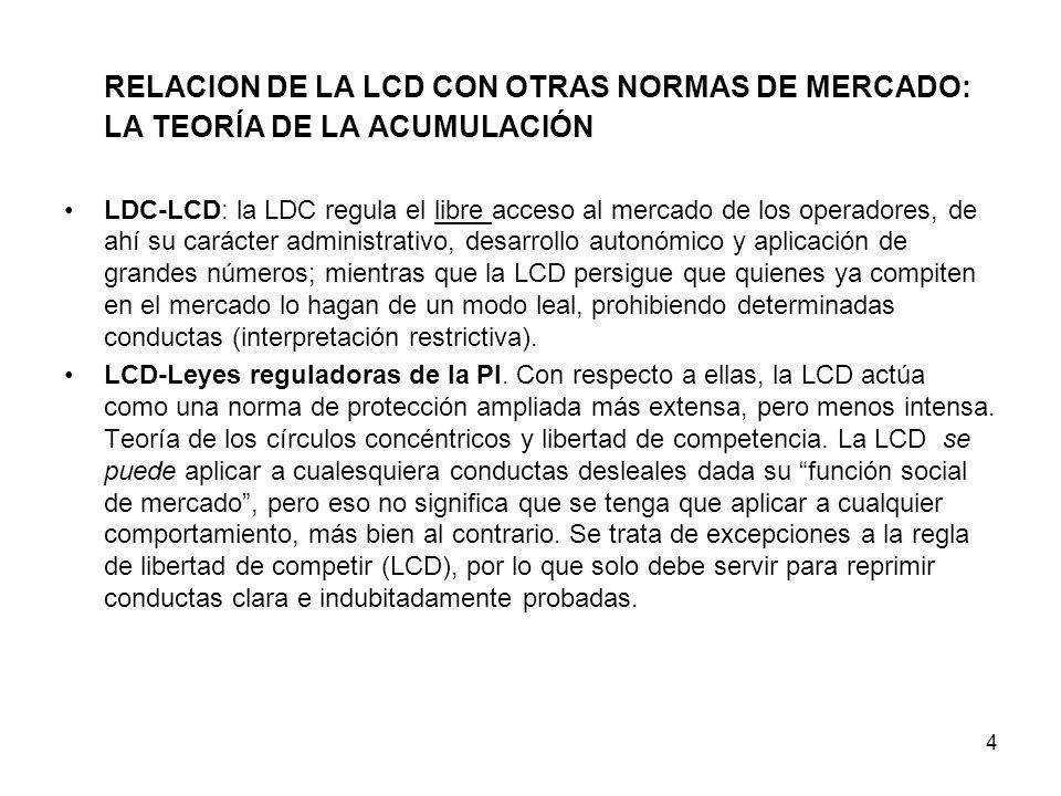 RELACION DE LA LCD CON OTRAS NORMAS DE MERCADO: LA TEORÍA DE LA ACUMULACIÓN