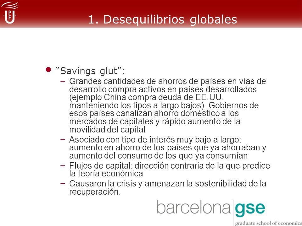 1. Desequilibrios globales