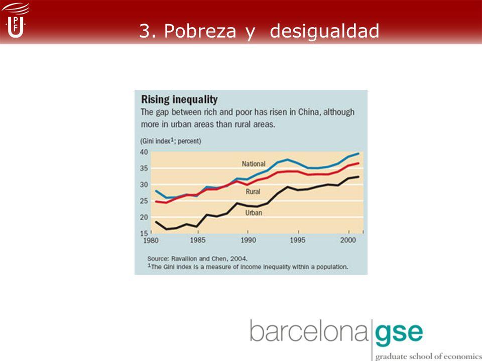 3. Pobreza y desigualdad 24