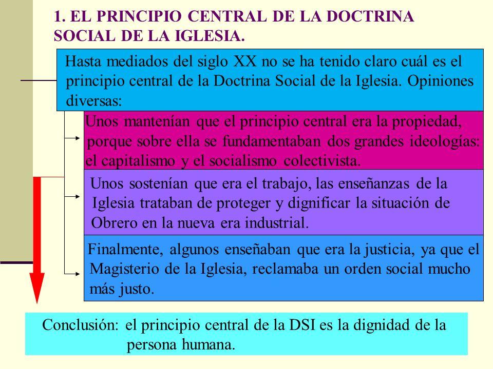 1. EL PRINCIPIO CENTRAL DE LA DOCTRINA SOCIAL DE LA IGLESIA.