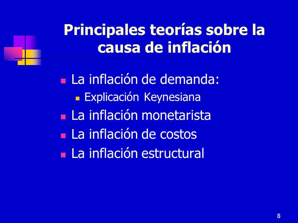Principales teorías sobre la causa de inflación