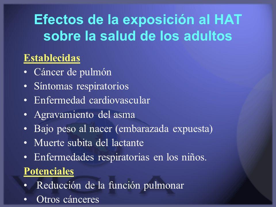 Efectos de la exposición al HAT sobre la salud de los adultos
