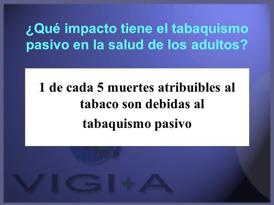 ¿Qué impacto tiene el tabaquismo pasivo en la salud de los adultos